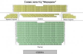 ЦКИ Меридиан