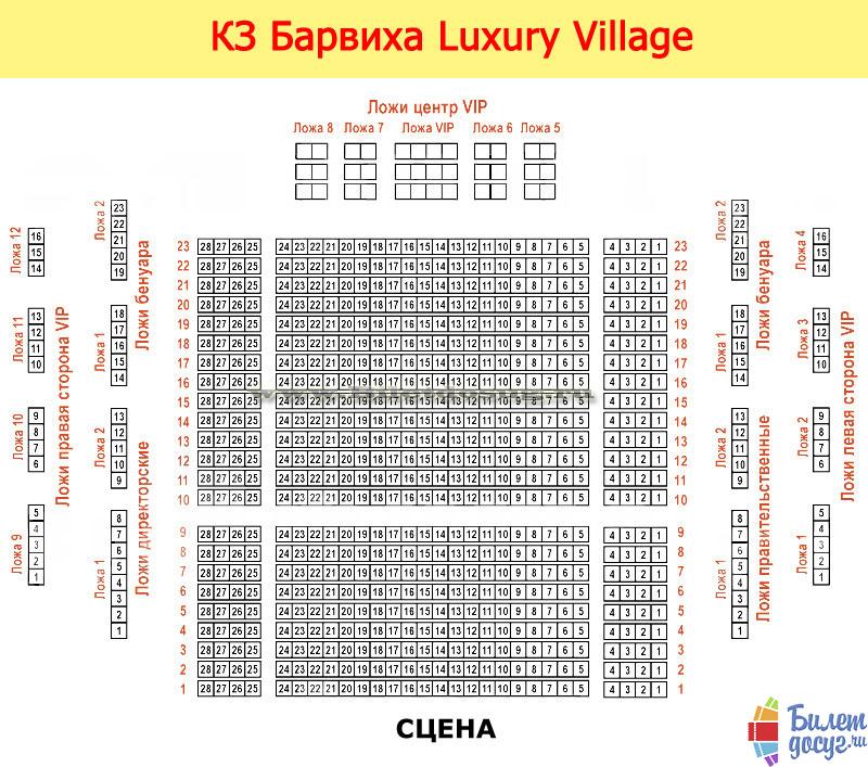 Схема КЗ «Барвиха Luxury Village»