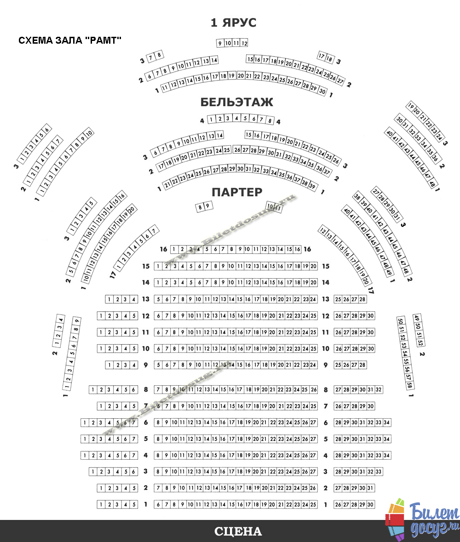 Схема РАМТ (Российский академический молодежный театр)