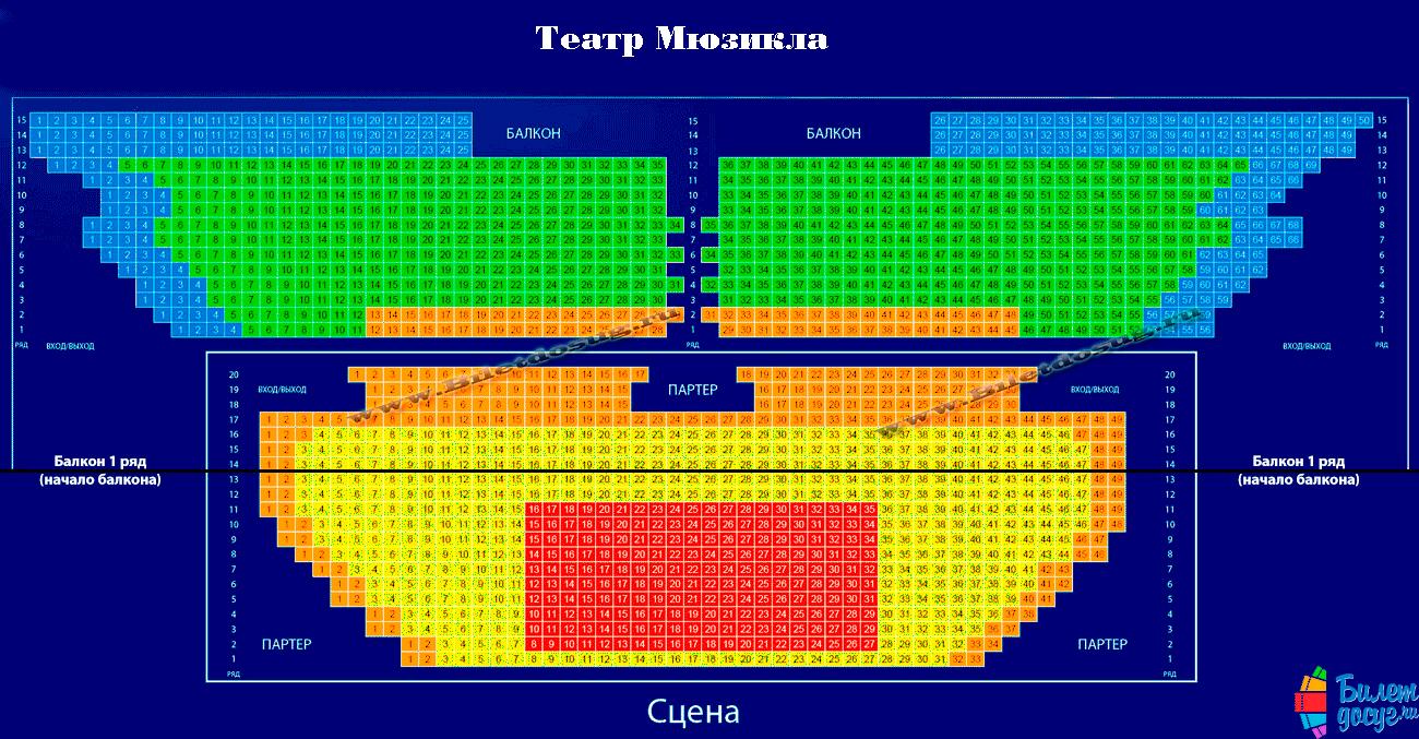 Схема театр Мюзикла (Театр Россия)